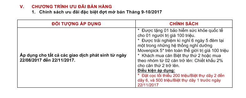 chinh-sach-ban-hang-du-an-movenpick-cam-ranh-resort-6