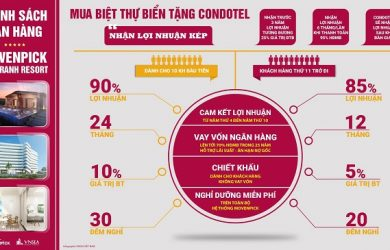 infographic-chinh-sach-ban-hang-du-an-movenpick-cam-ranh 1