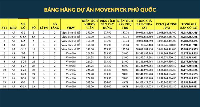 bang-hang-movenpick-phu-quoc