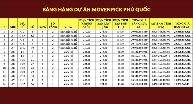 Có gì trong căn biệt thự 15,9 tỷ của Movenpick Phú Quốc?