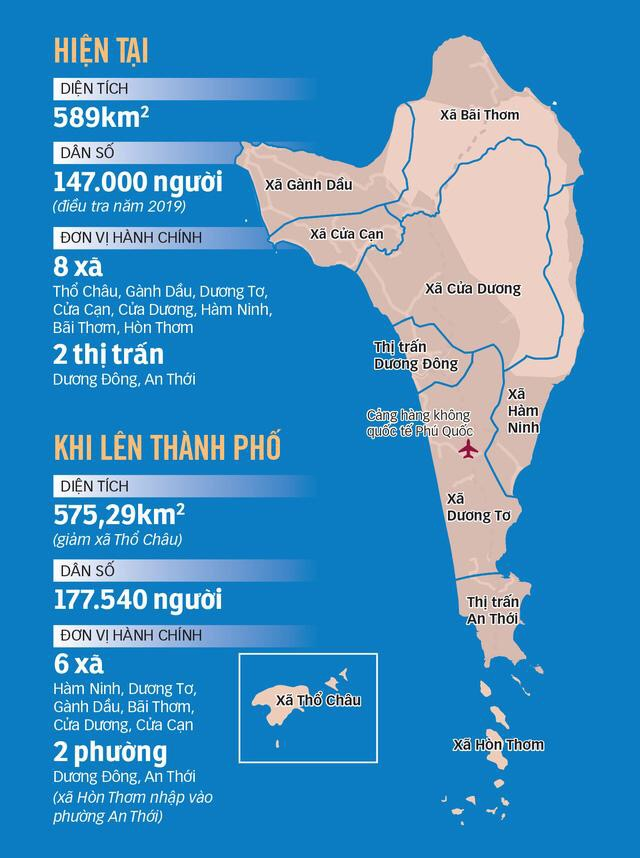 Tiềm năng phát triển của Phú Quốc: cơ sở sinh lời cho condotel Movenpick Phú Quốc