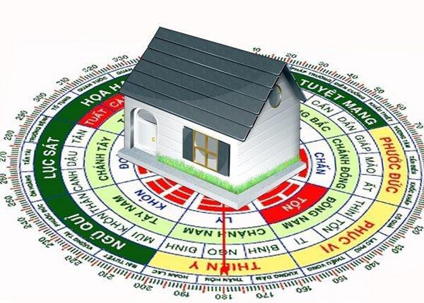 Tuổi Tý hợp hướng nào hứng tài lộc vào nhà?
